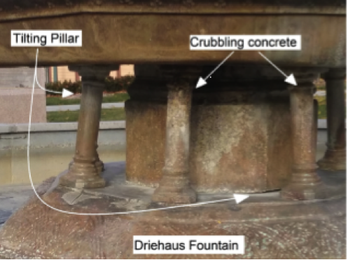 Driehaus Fountain Lake Geneva