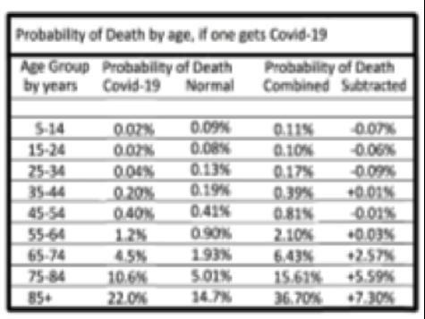 Florida Covid cases